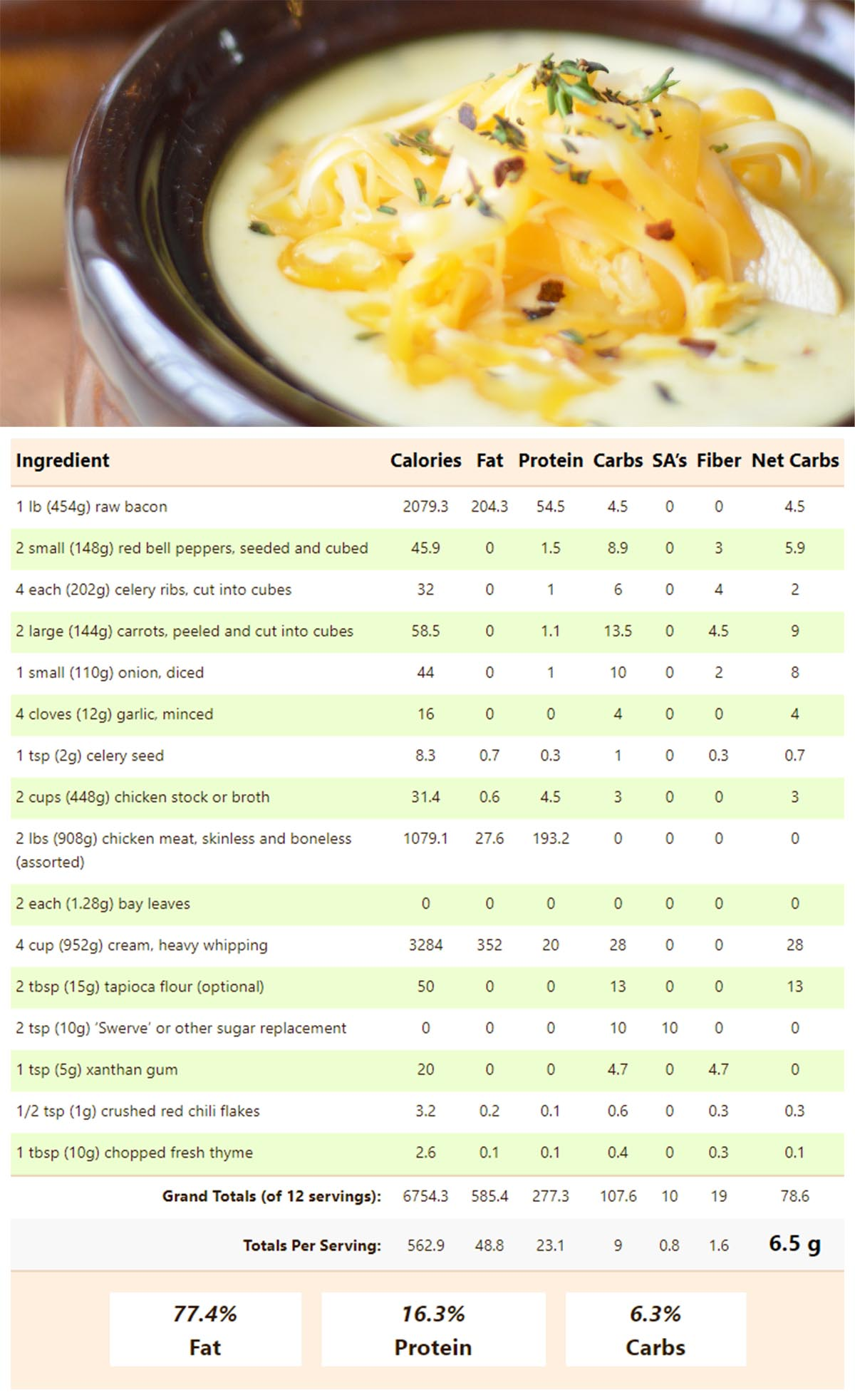 Chicken Chowder Nutrition